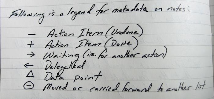 Note metadata representation scan